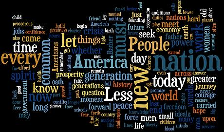 Obama's most used words.